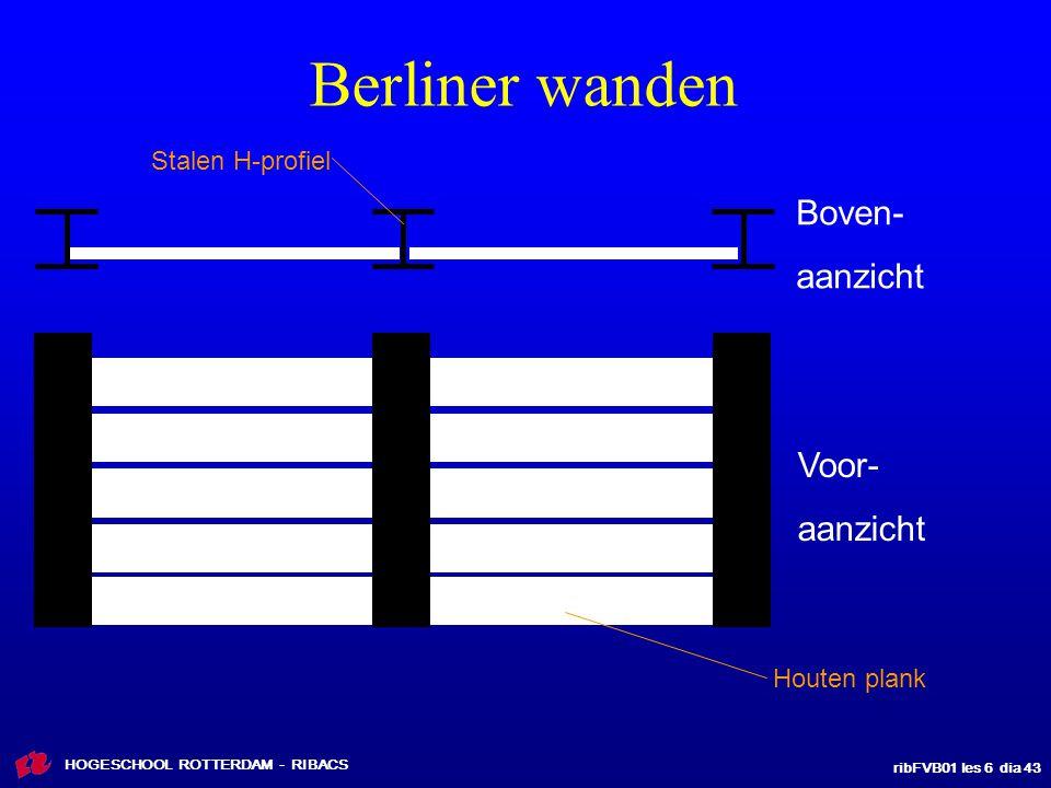 Berliner wanden Boven- aanzicht Voor- aanzicht Stalen H-profiel