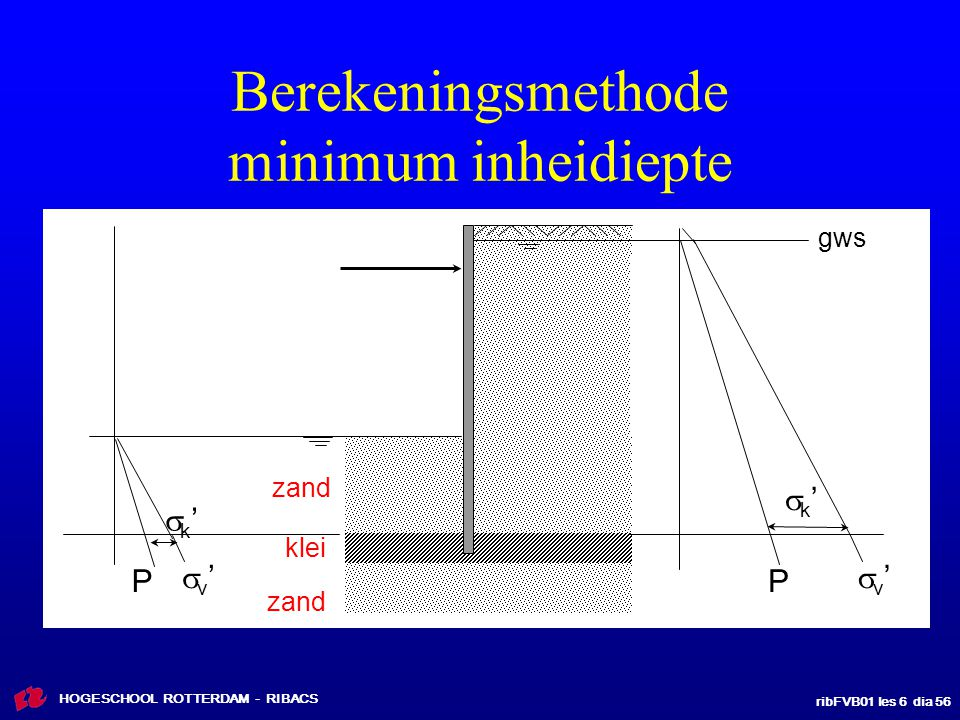 Berekeningsmethode minimum inheidiepte