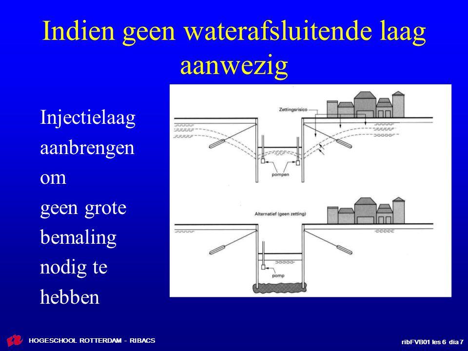 Indien geen waterafsluitende laag aanwezig