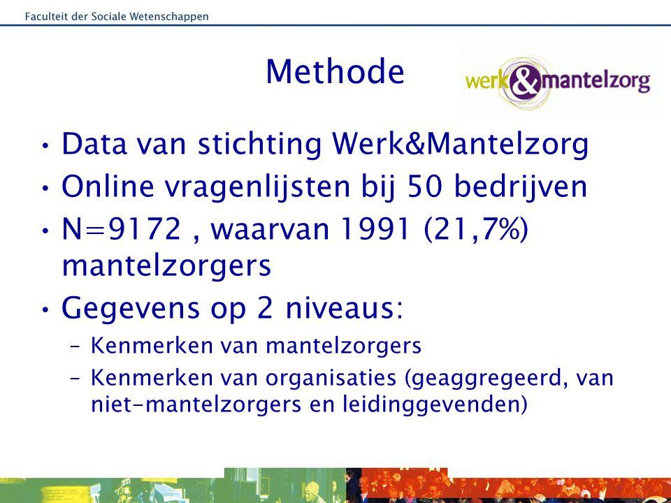 Methode Data van stichting Werk&Mantelzorg