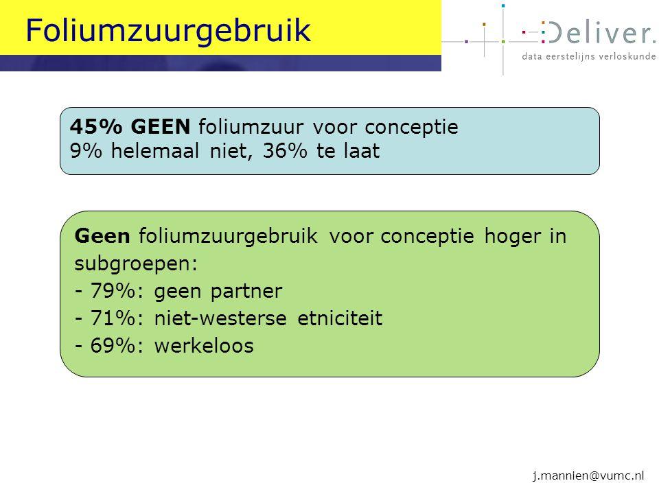 Foliumzuurgebruik 45% GEEN foliumzuur voor conceptie