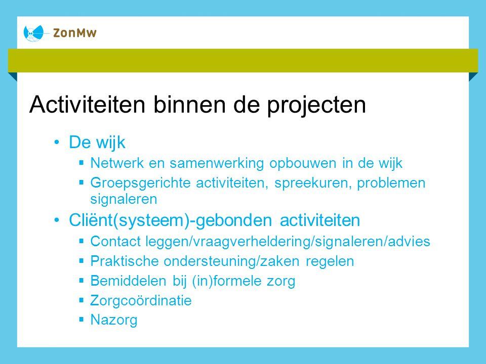 Activiteiten binnen de projecten