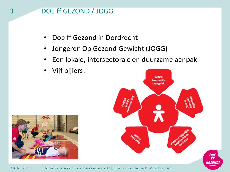Inhoud Doe ff Gezond / JOGG Onderzoeksvraag Aanpak / methode van onderzoek Resultaten / opbrengsten Conclusie en aanbevelingen