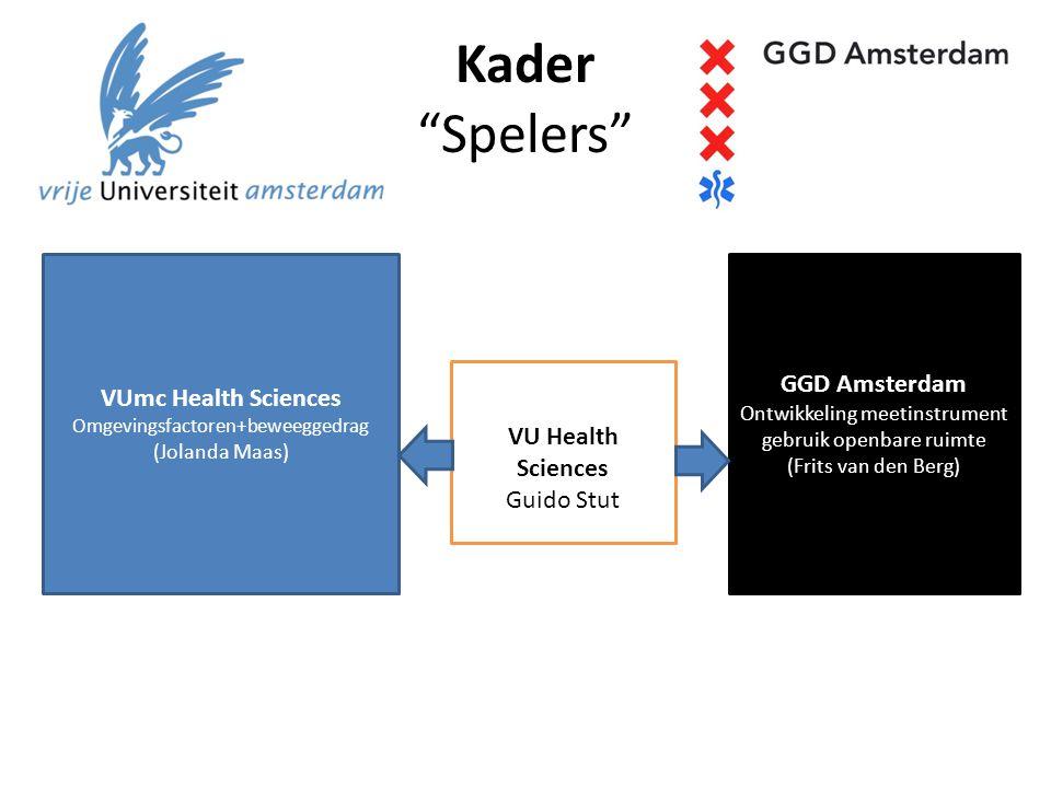 Kader Spelers VUmc Health Sciences. Omgevingsfactoren+beweeggedrag. (Jolanda Maas)