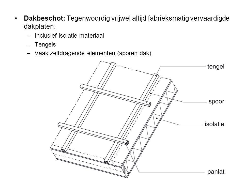 Dakbeschot: Tegenwoordig vrijwel altijd fabrieksmatig vervaardigde dakplaten.