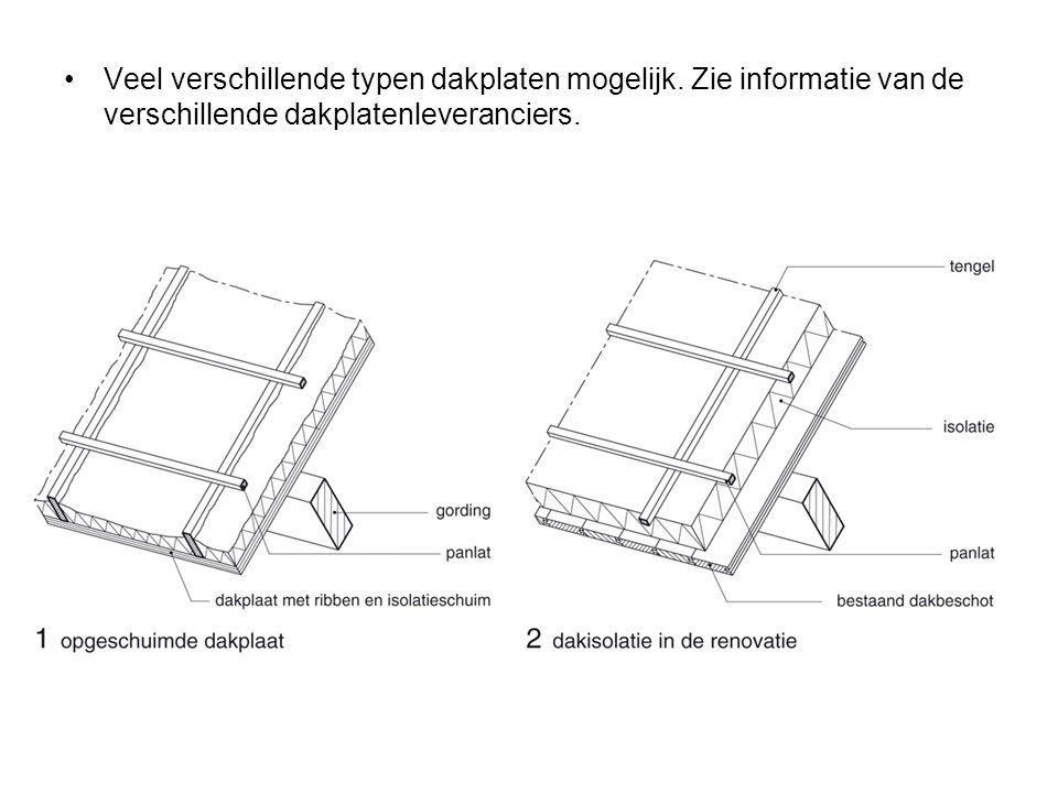 Veel verschillende typen dakplaten mogelijk