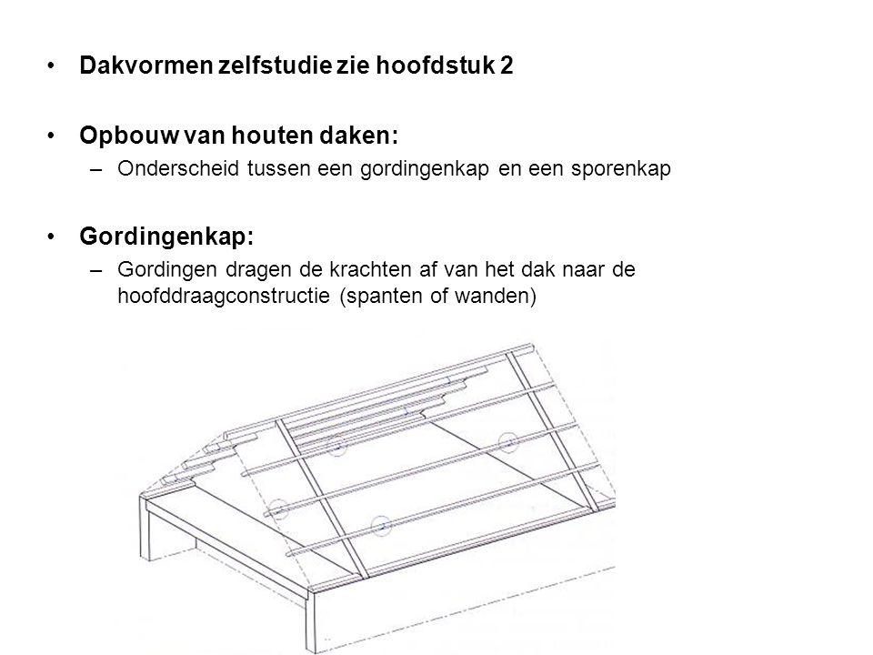 Dakvormen zelfstudie zie hoofdstuk 2 Opbouw van houten daken: