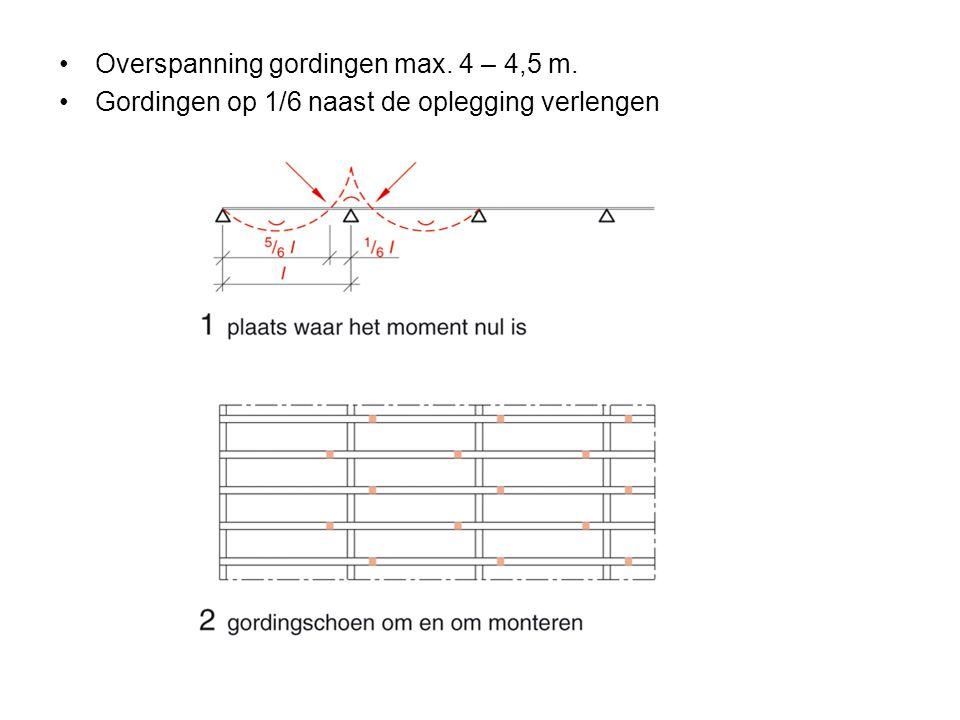 Overspanning gordingen max. 4 – 4,5 m.