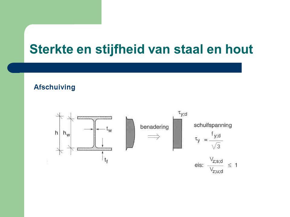 Sterkte en stijfheid van staal en hout