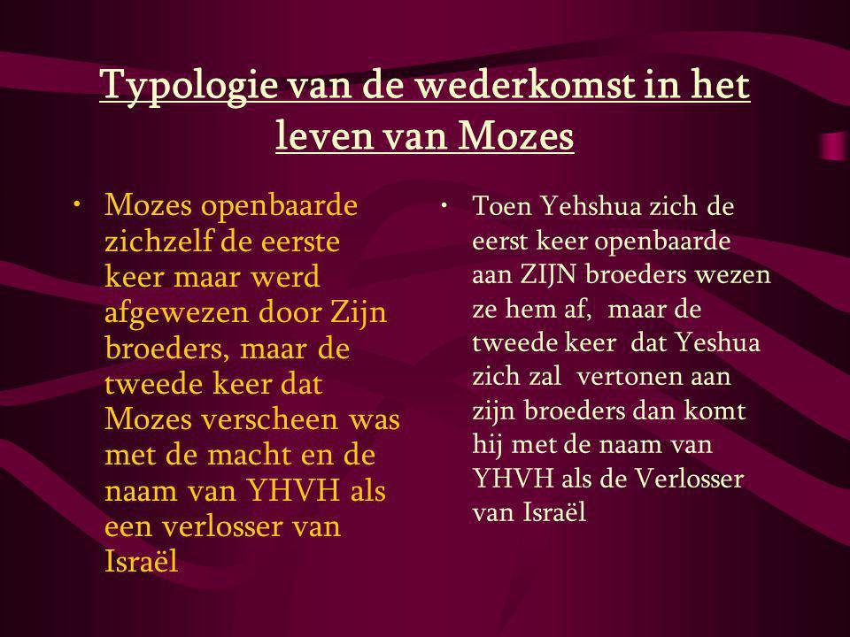 Typologie van de wederkomst in het leven van Mozes