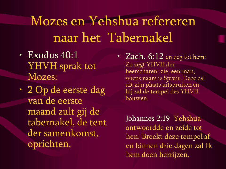 Mozes en Yehshua refereren naar het Tabernakel