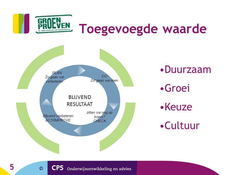 Toegevoegde waarde Duurzaam Groei Keuze Cultuur BLIJVEND RESULTAAT