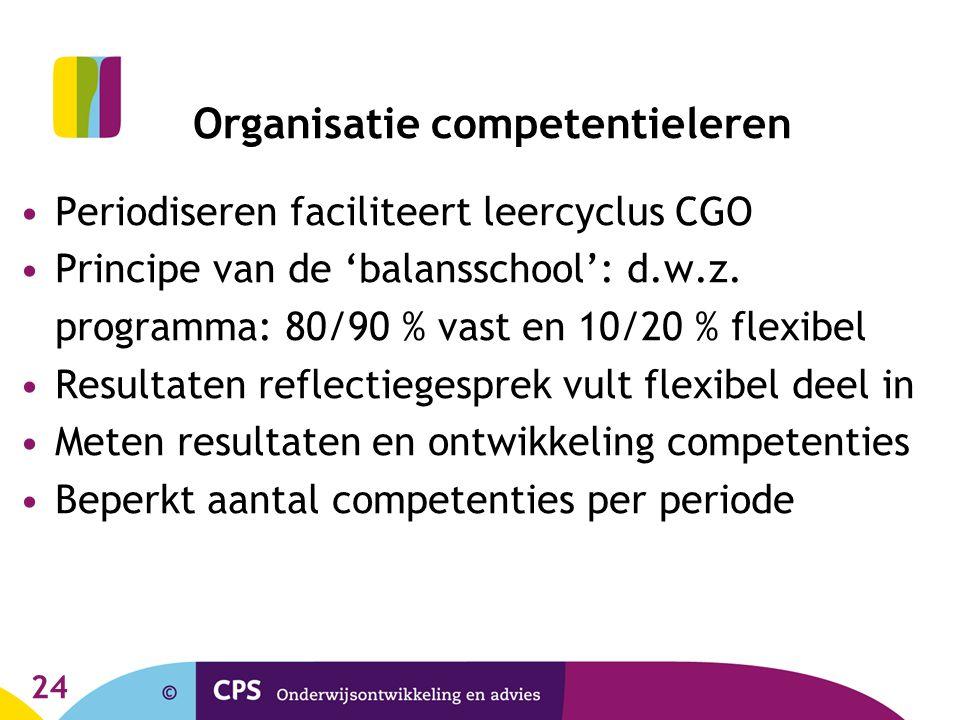 Organisatie competentieleren
