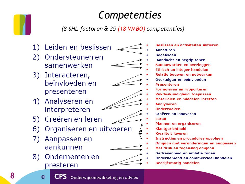 Competenties (8 SHL-factoren & 25 (18 VMBO) competenties)