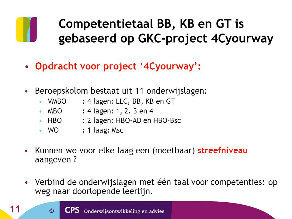 Competentietaal BB, KB en GT is gebaseerd op GKC-project 4Cyourway