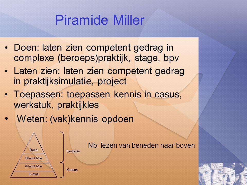Piramide Miller Weten: (vak)kennis opdoen
