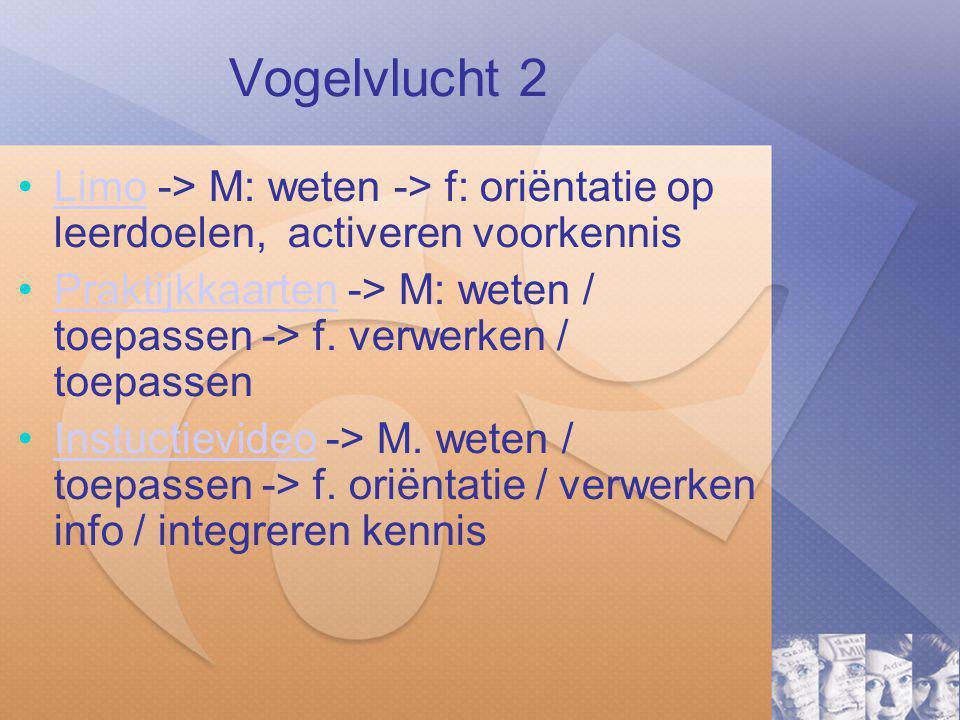 Vogelvlucht 2 Limo -> M: weten -> f: oriëntatie op leerdoelen, activeren voorkennis.