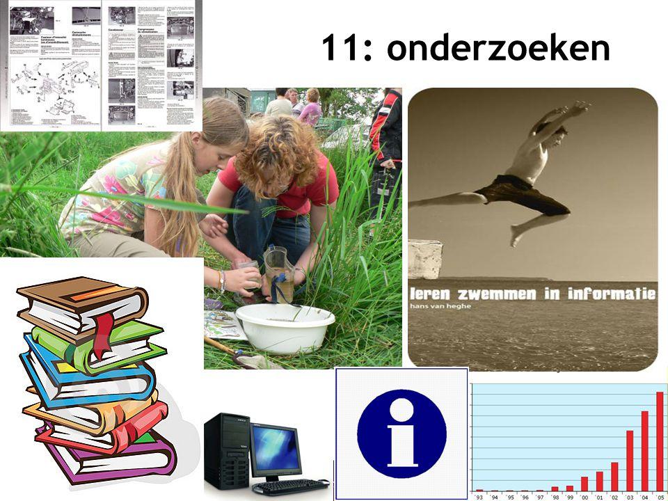 11: onderzoeken © CPS Onderwijsontwikkeling en advies