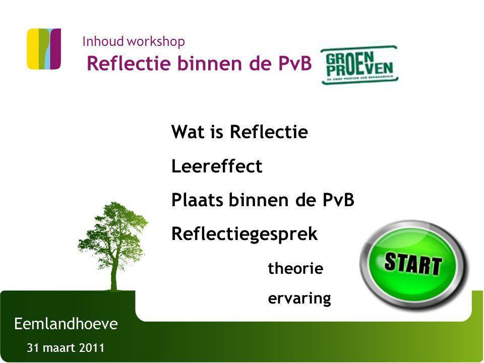 Inhoud workshop Reflectie binnen de PvB