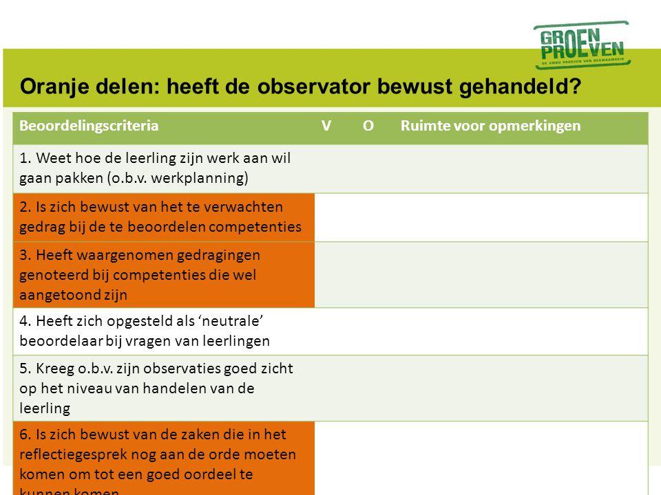Oranje delen: heeft de observator bewust gehandeld
