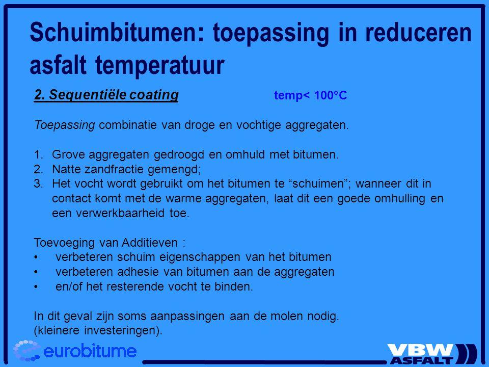 Schuimbitumen: toepassing in reduceren asfalt temperatuur