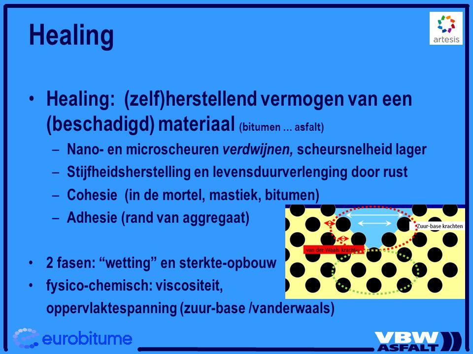 Healing Healing: (zelf)herstellend vermogen van een (beschadigd) materiaal (bitumen … asfalt)