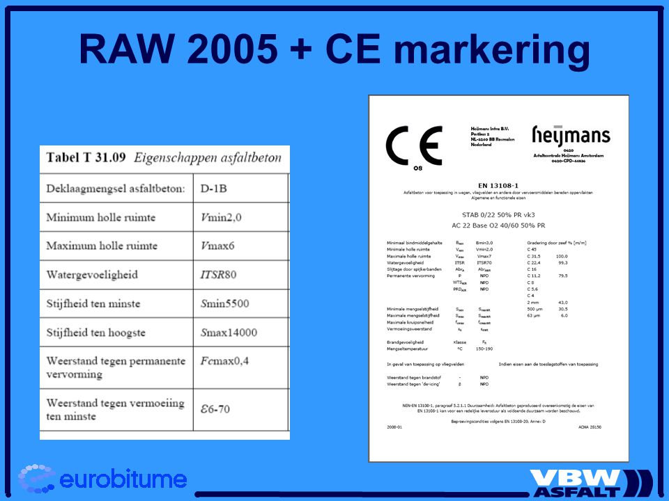 RAW 2005 + CE markering