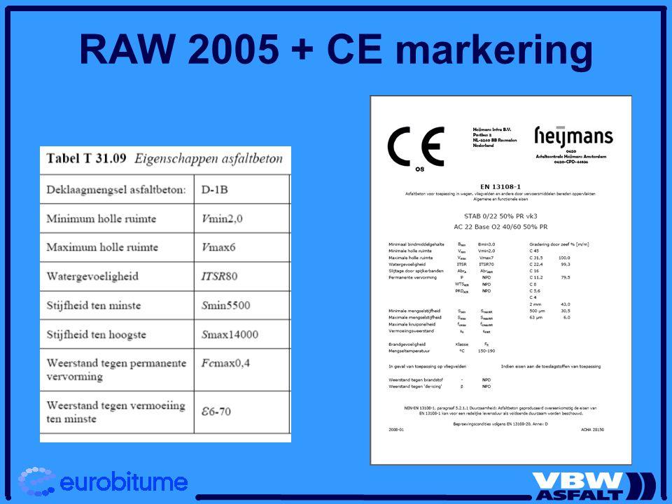 RAW 2005 + CE markering
