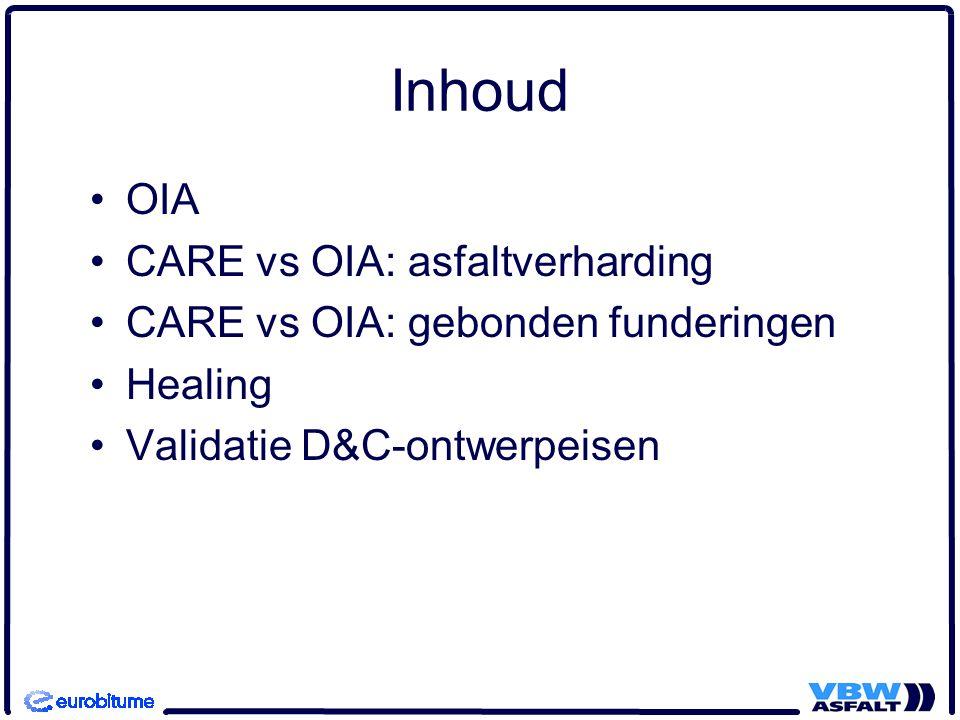 Inhoud OIA CARE vs OIA: asfaltverharding