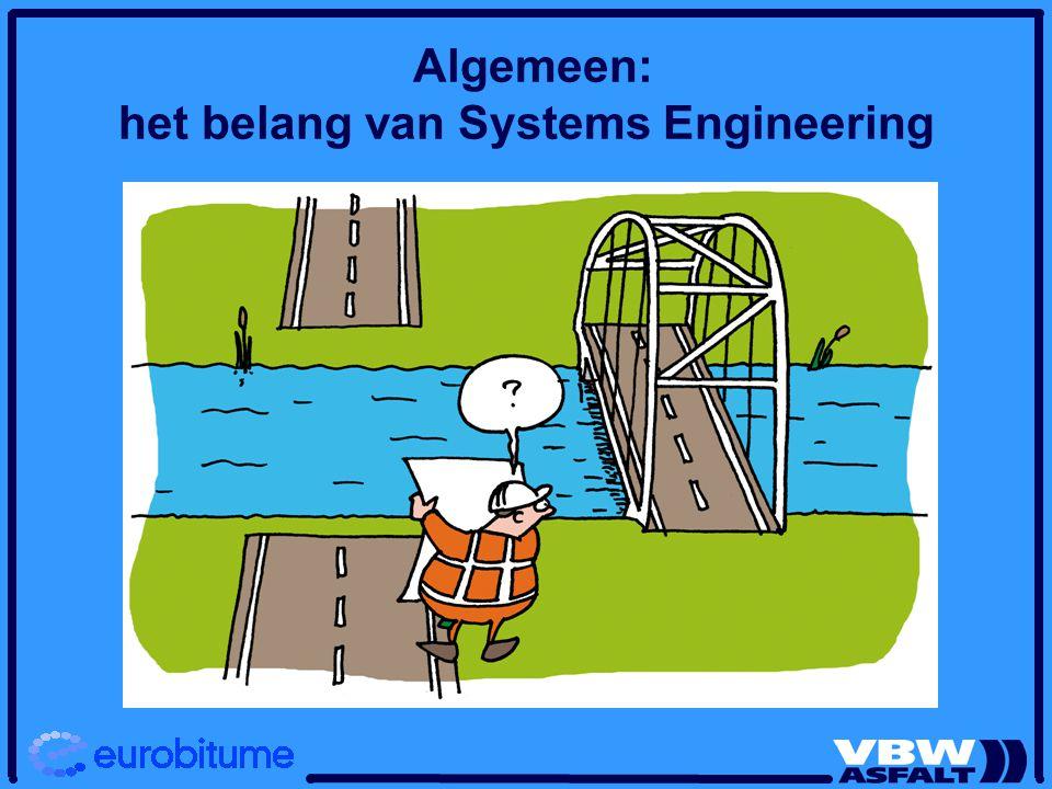 Algemeen: het belang van Systems Engineering