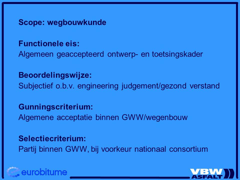 Scope: wegbouwkunde Functionele eis: Algemeen geaccepteerd ontwerp- en toetsingskader. Beoordelingswijze:
