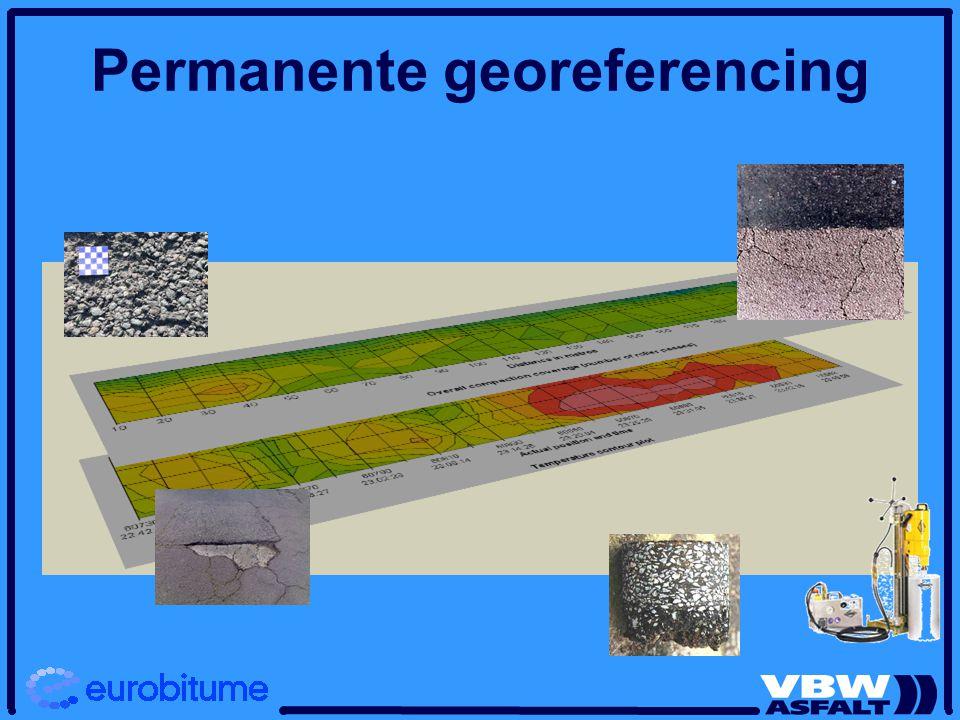 Permanente georeferencing