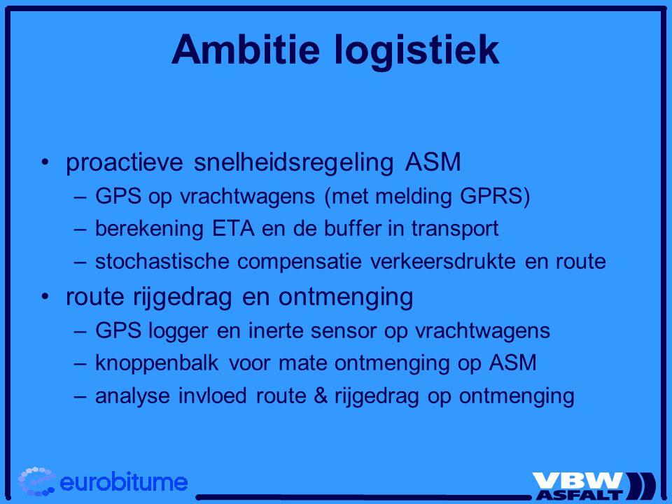 Ambitie logistiek proactieve snelheidsregeling ASM