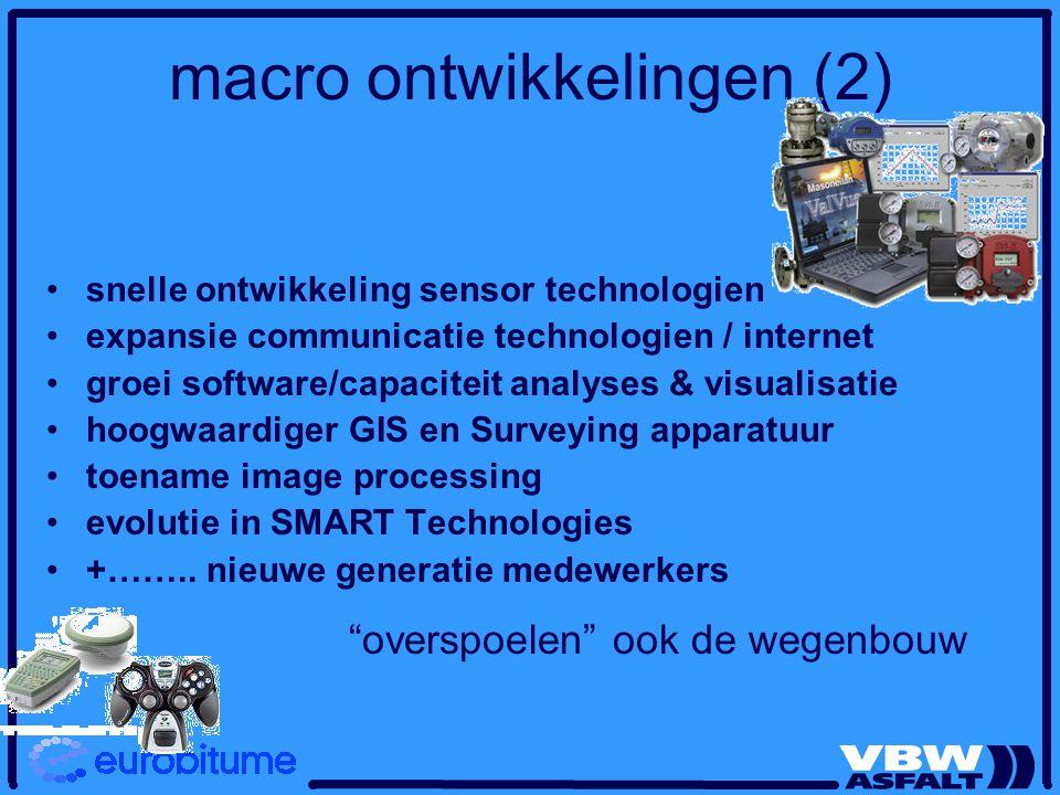 macro ontwikkelingen (2)