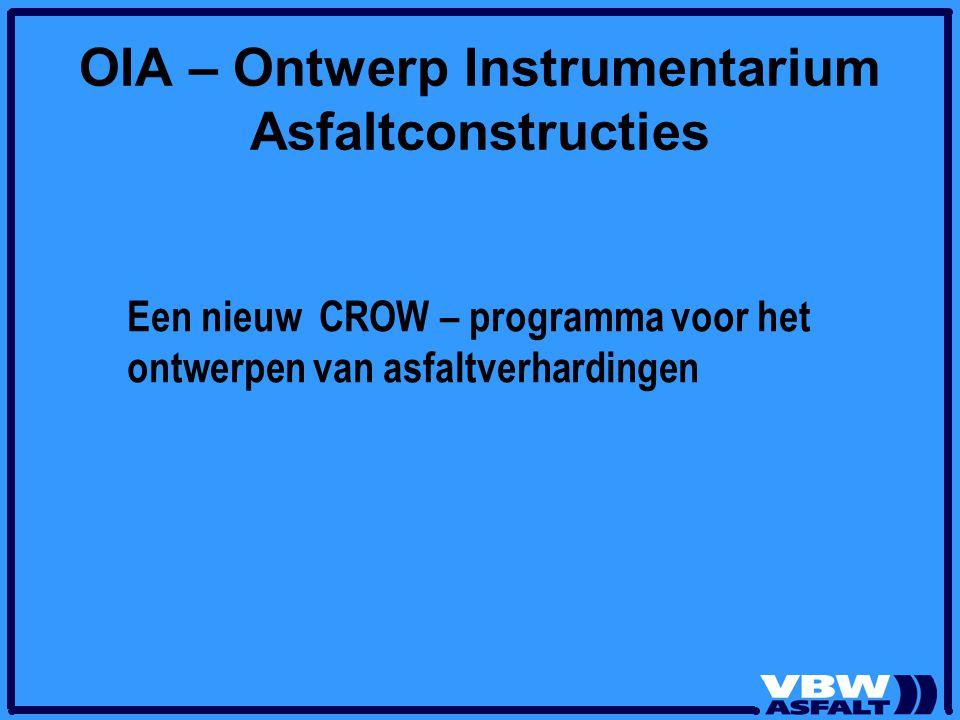 OIA – Ontwerp Instrumentarium Asfaltconstructies