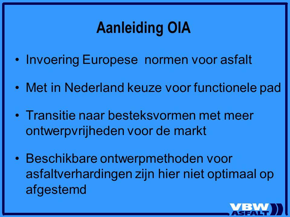 Aanleiding OIA Invoering Europese normen voor asfalt