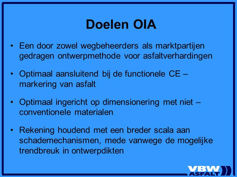 Doelen OIA Een door zowel wegbeheerders als marktpartijen gedragen ontwerpmethode voor asfaltverhardingen.