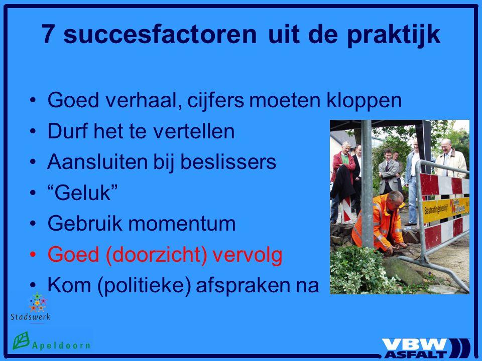 7 succesfactoren uit de praktijk