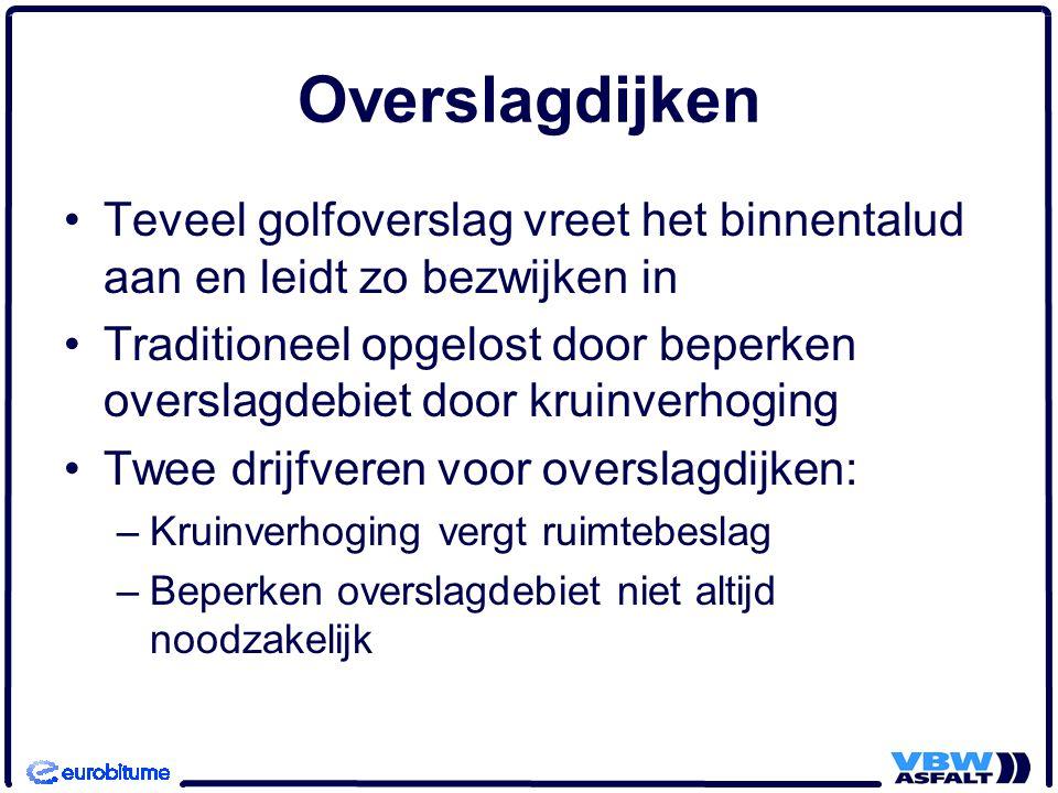 Overslagdijken Teveel golfoverslag vreet het binnentalud aan en leidt zo bezwijken in.