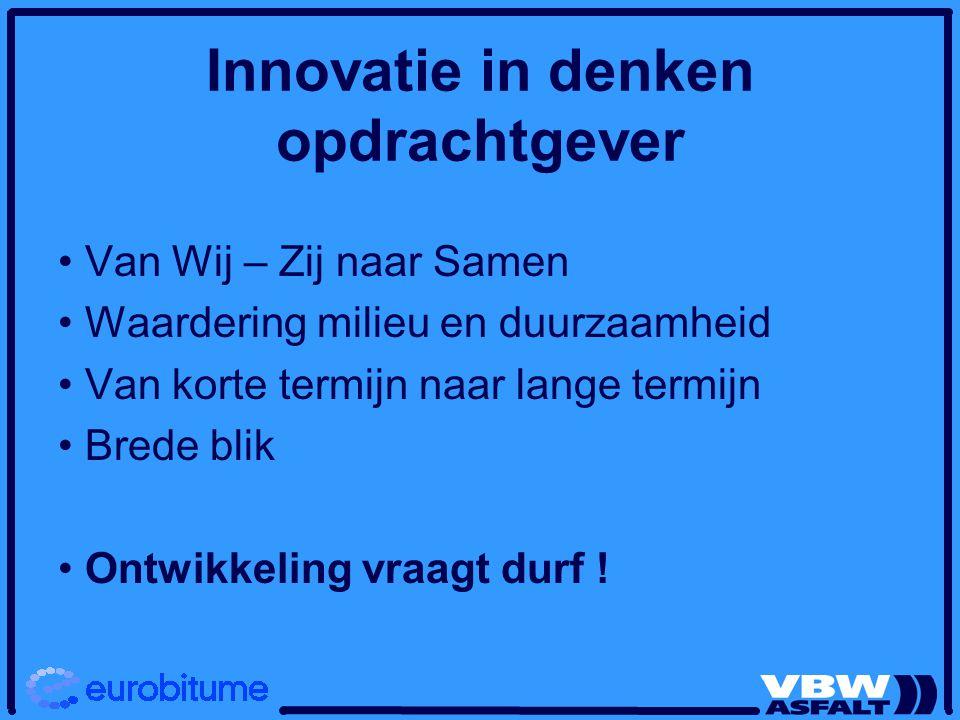Innovatie in denken opdrachtgever