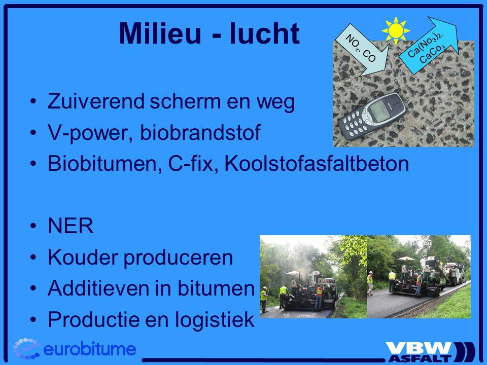 Milieu - lucht Zuiverend scherm en weg V-power, biobrandstof