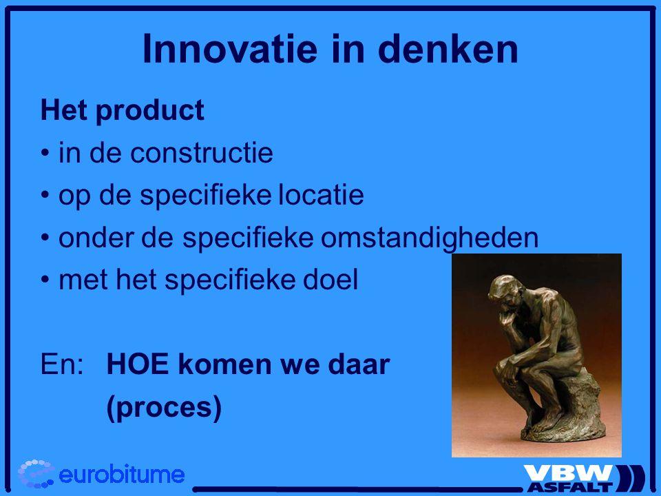 Innovatie in denken Het product in de constructie