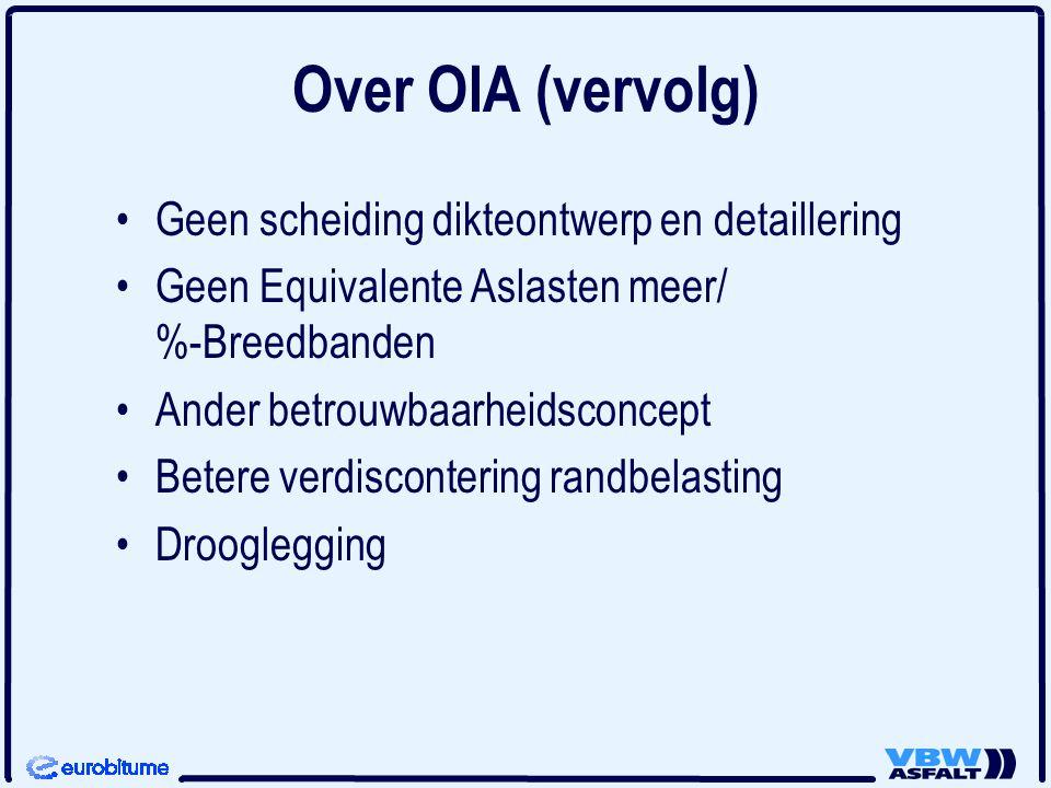 Over OIA (vervolg) Geen scheiding dikteontwerp en detaillering