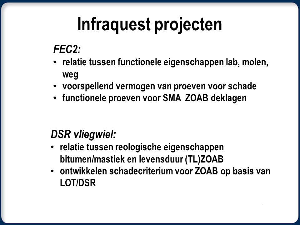 Infraquest projecten FEC2: DSR vliegwiel: