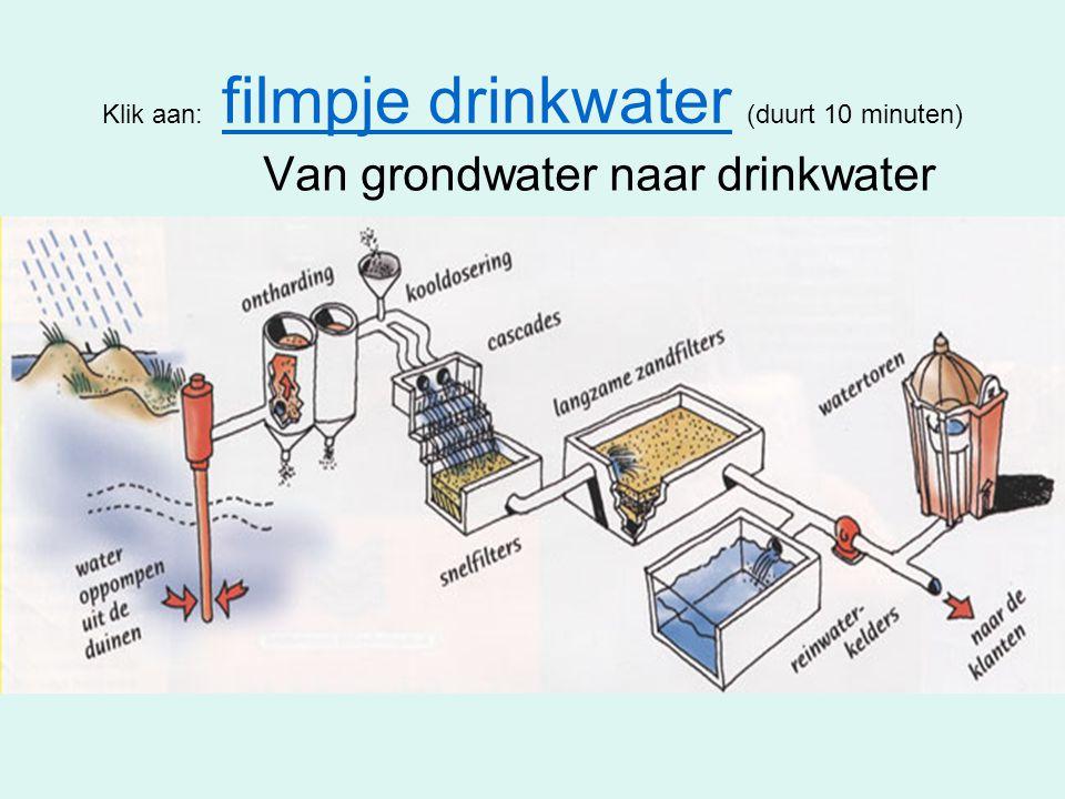 Klik aan: filmpje drinkwater (duurt 10 minuten)