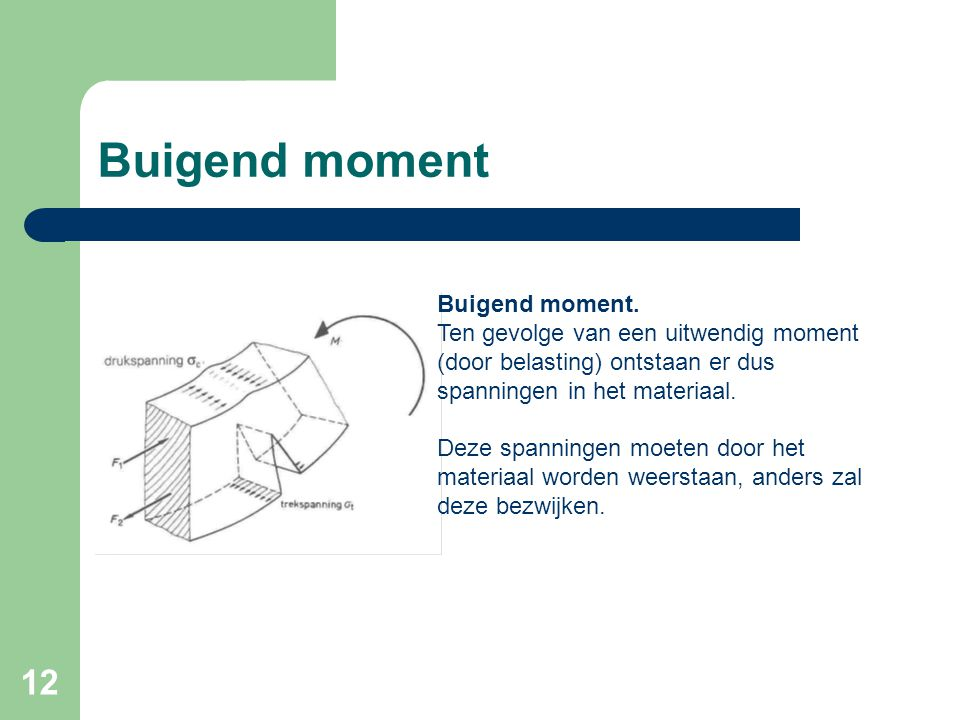 Buigend moment Buigend moment.
