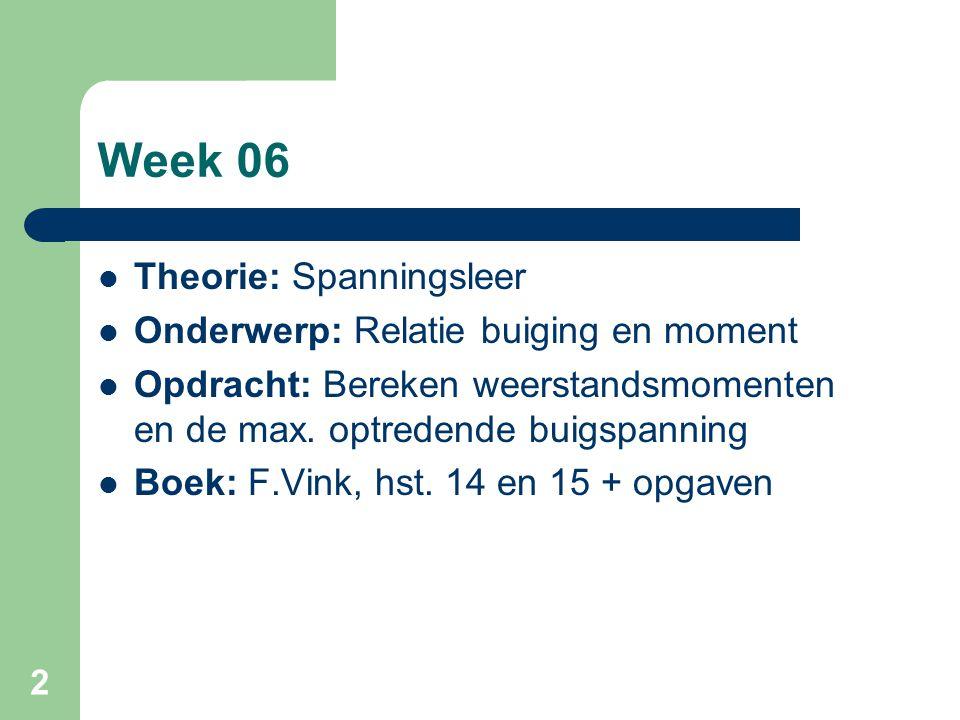 Week 06 Theorie: Spanningsleer Onderwerp: Relatie buiging en moment