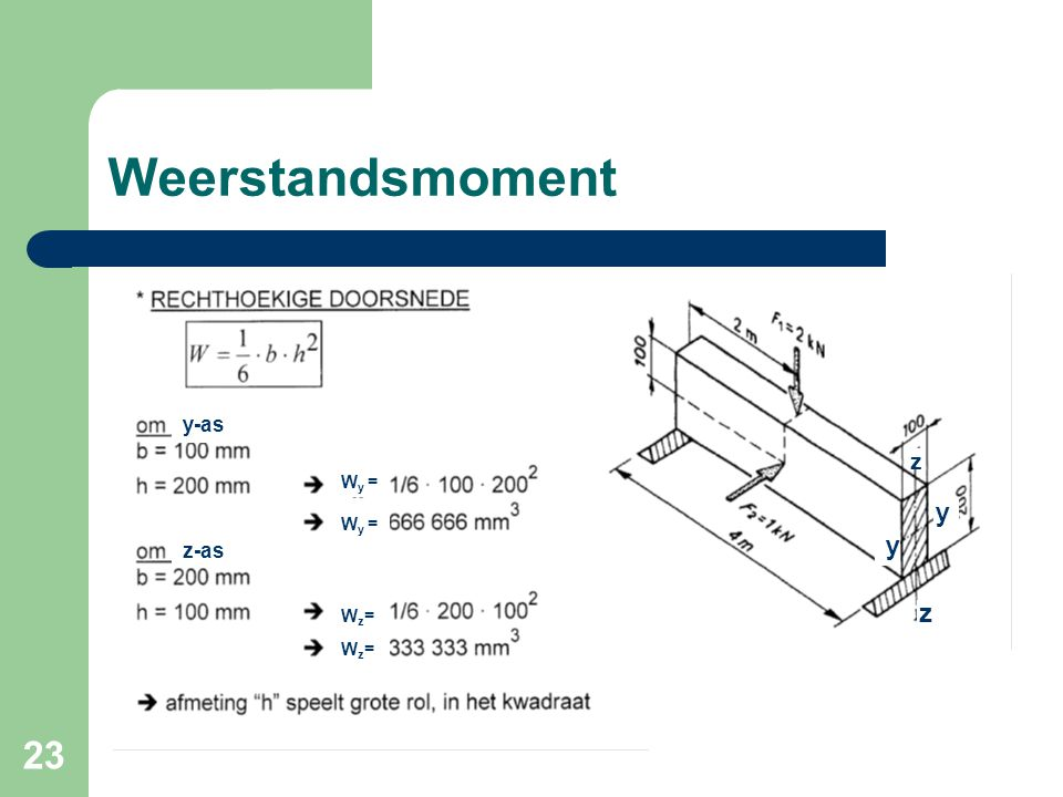 Weerstandsmoment y-as z Wy = y Wy = y z-as z Wz= Wz=