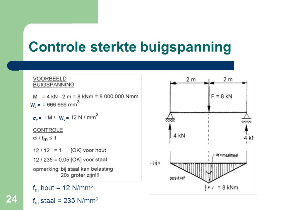Controle sterkte buigspanning