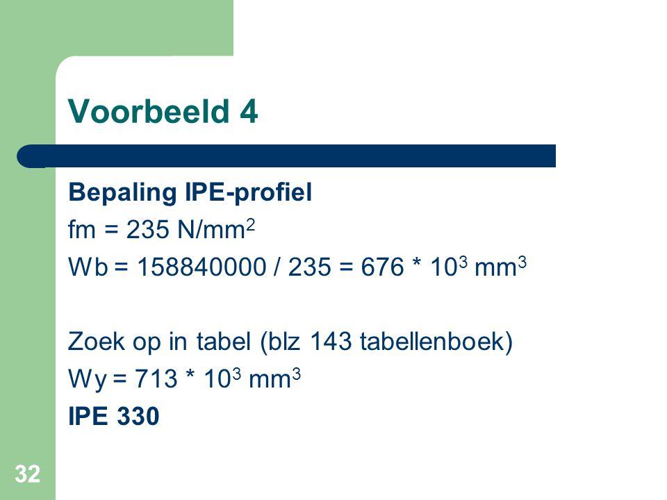 Voorbeeld 4 Bepaling IPE-profiel fm = 235 N/mm2